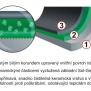 Sada nádobí KOLIMAX CERAMMAX PRO STANDARD, 8 dílů, zelená